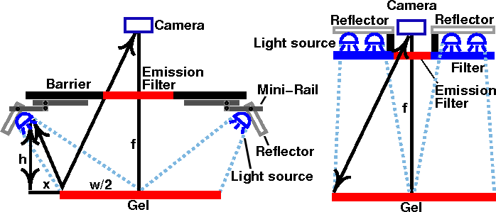 Light source diagram