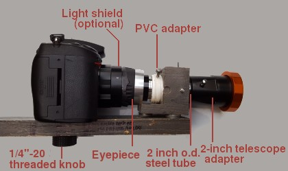 Attaching DSLR camera to telescope