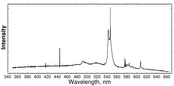 Spectrum of compact fluorescent bulb